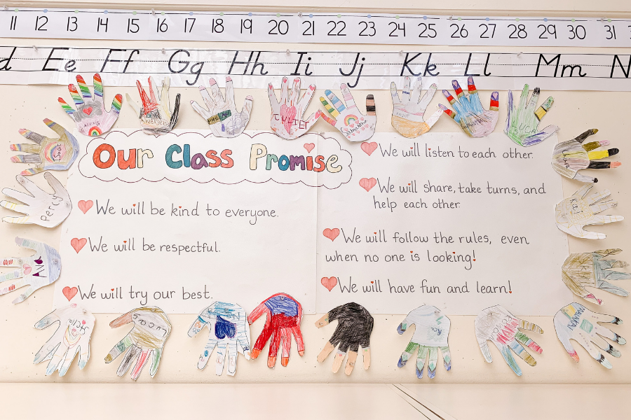Activities for the first day of school can include a class promise that students put handprints around