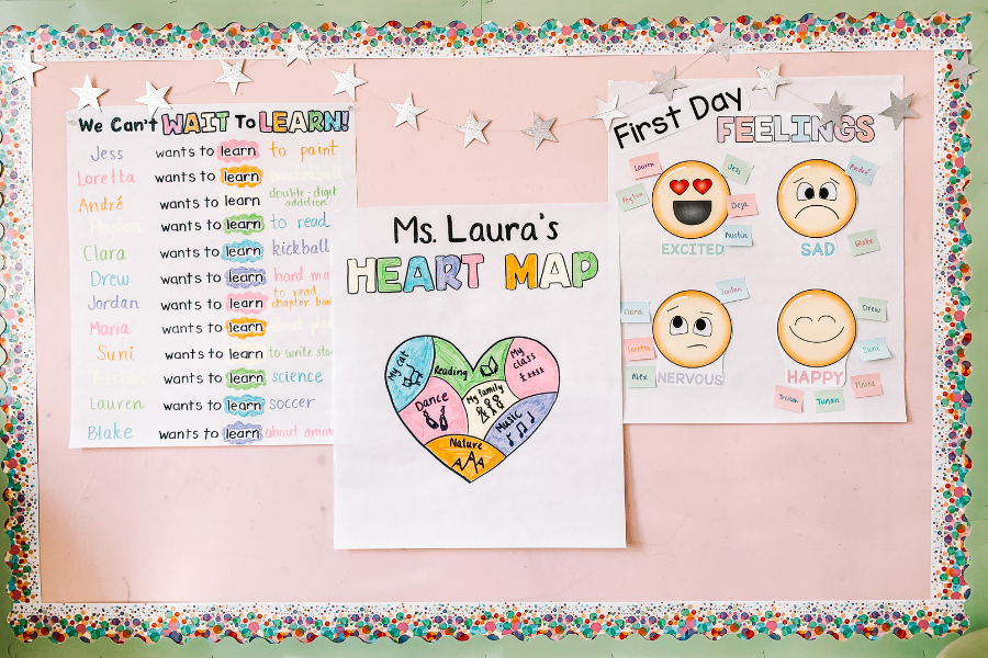 activities on the first day of school anchor chart examples