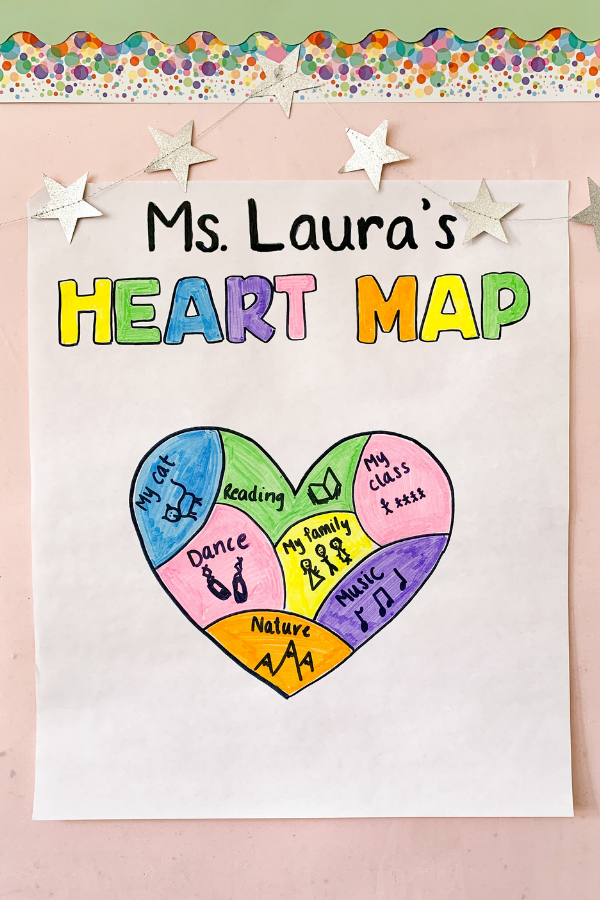 beginning of the year activities can include a heart map of the teacher to get to know students