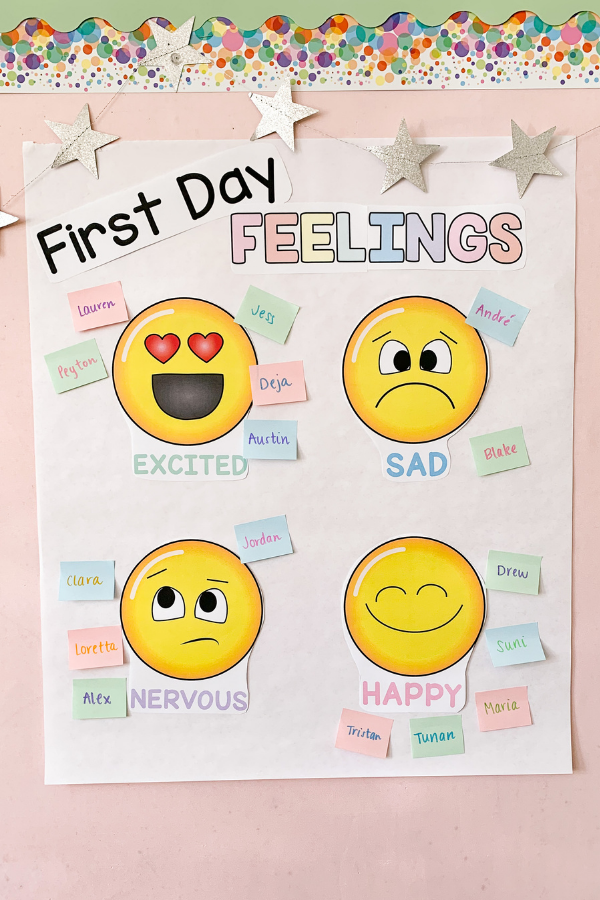 One example of first week of school ideas is a first day feelings anchor chart with emojis